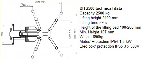 NordLift DH2500 technical data